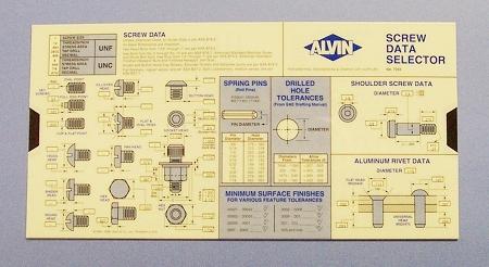 Alvin Screw Data Selector