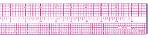 C-Thru Pica Beveled Ruler