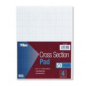 Tops Cross Section Pads